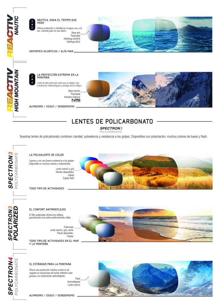 aspectos-tecnicos-2